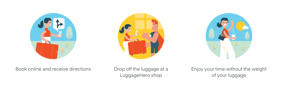 storing luggage in NYC